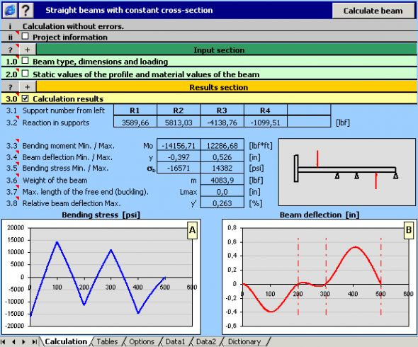 MITCalc - Beam Calculation Screenshot